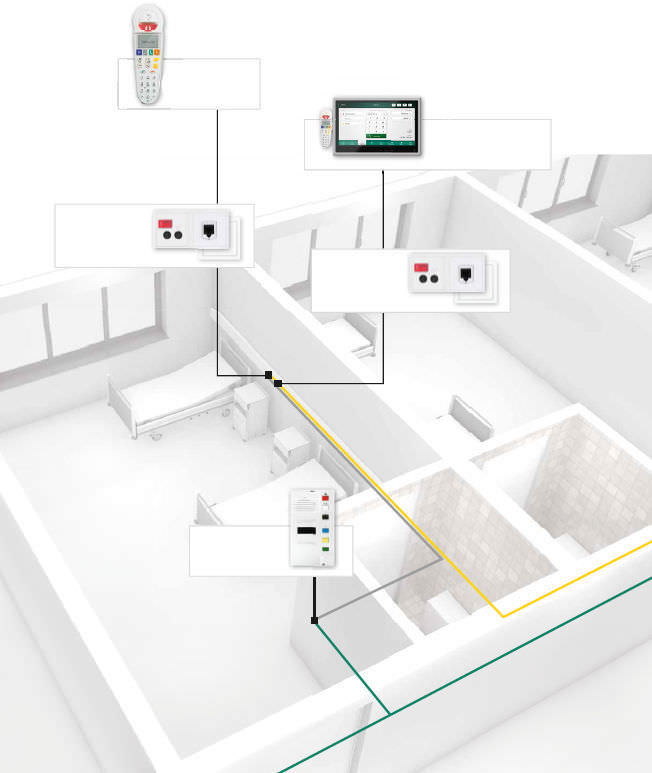 Sistema de llamada a enfermero - Clino Systevo - Ackermann - V�deos