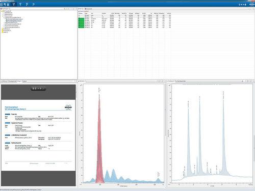 software de análisis / para informes / para espectrometría de masa / para la industria farmacéutica
