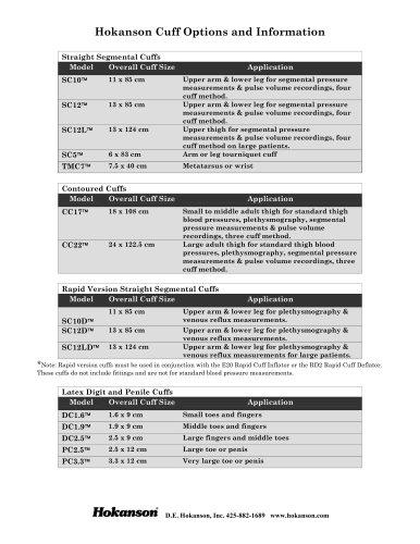Hokanson Cuff Options and Information