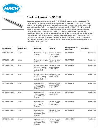 Sonda de barrido UV NX7500