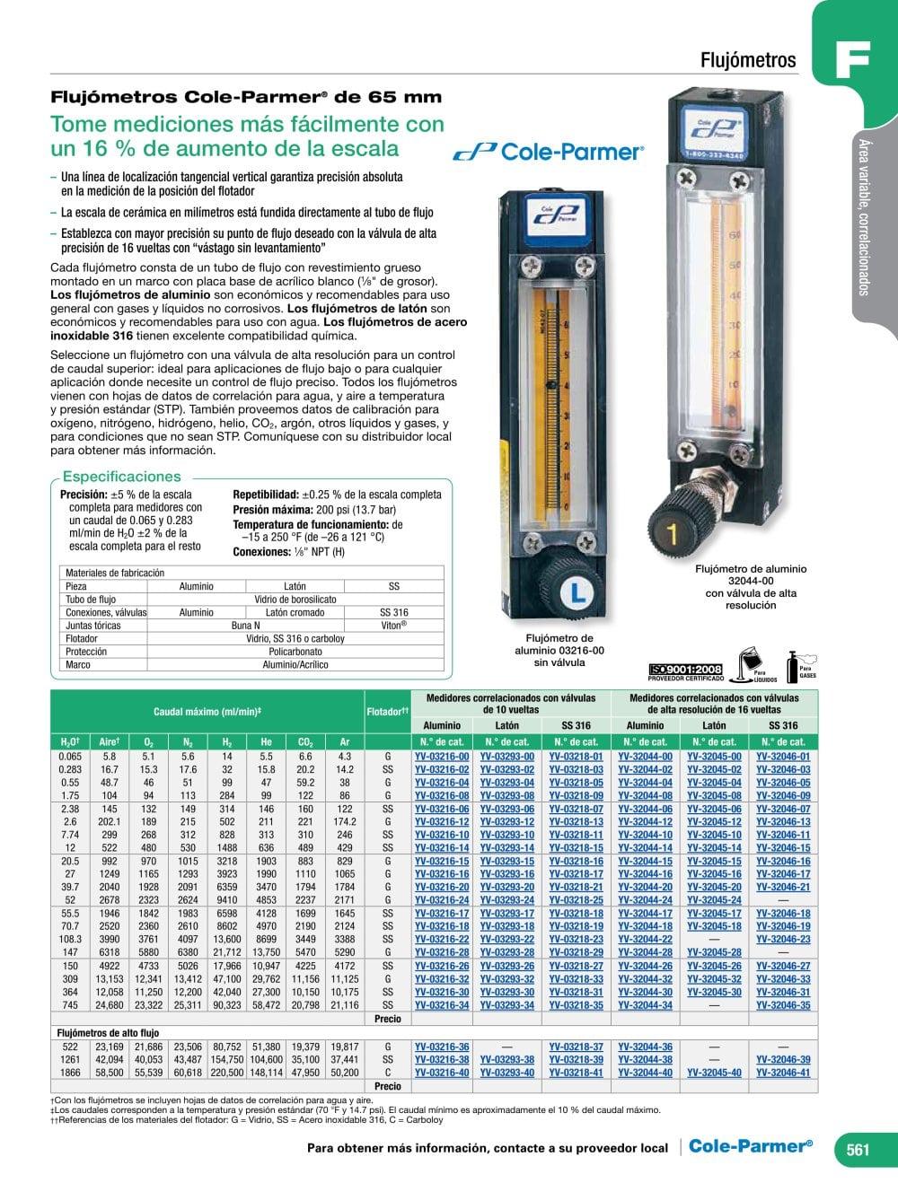 Flujómetros Cole-Parmer® de 65 mm - Cole-Parmer - Catálogo PDF ...