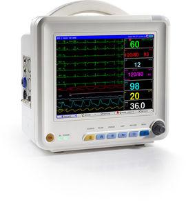 monitor de paciente RESP / etCO2 / para cuidados intensivos / de mesa