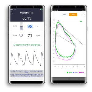 aplicación para iOS de emergencia