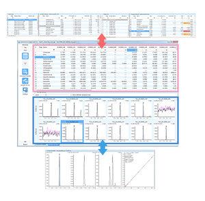 software para espectrometría
