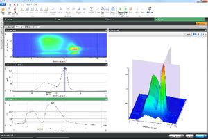 software GPC/SEC
