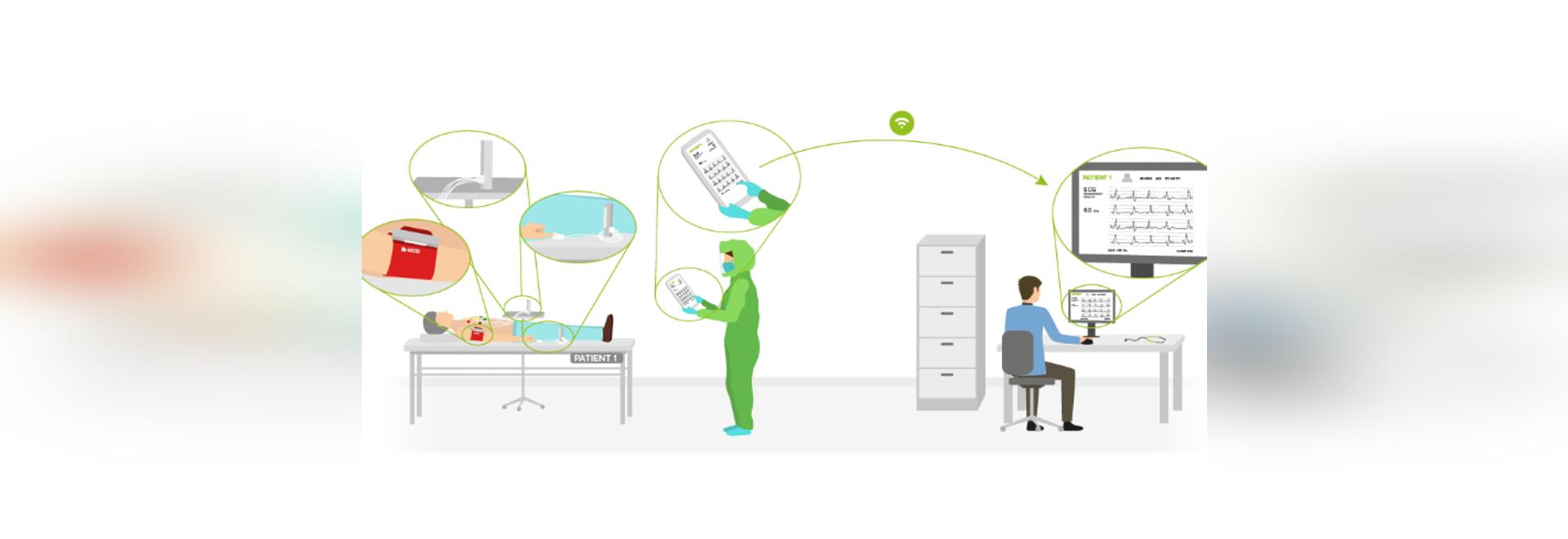 el papel de los dispositivos médicos inalámbricos en tiempos de pandemia