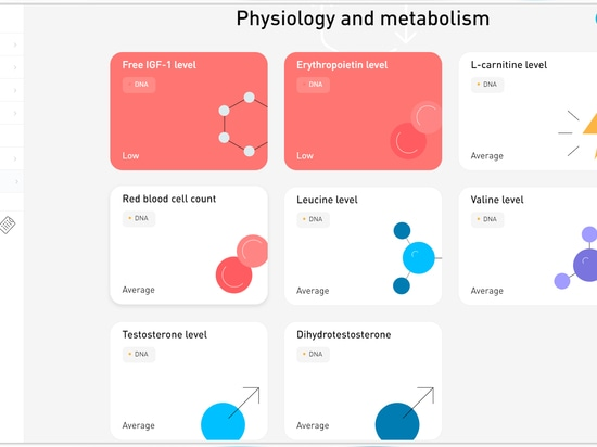 De la saliva al cambio de estilo de vida: Revisión de la Prueba Genética Biomédica Atlas