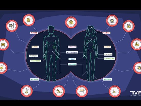 El millón de datos de salud que usted puede medir