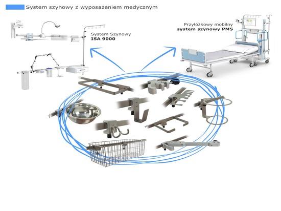 TechMed - Sistema de rieles