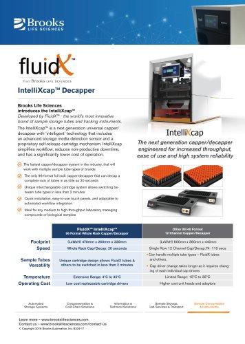 IntelliXcap Catalogue