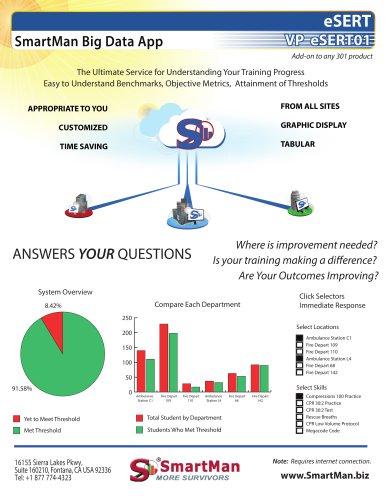 eSERT Cloud App (Enhanced System for Emergency Response Training)