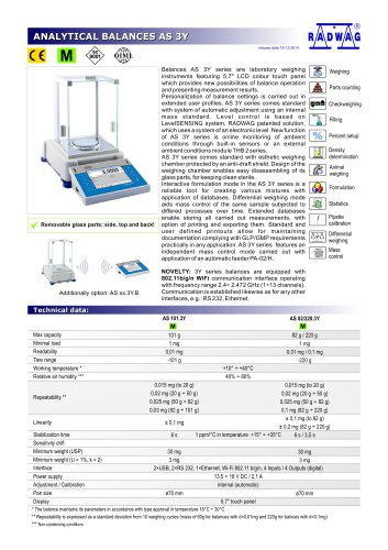 ANALYTICAL BALANCES AS 3Y