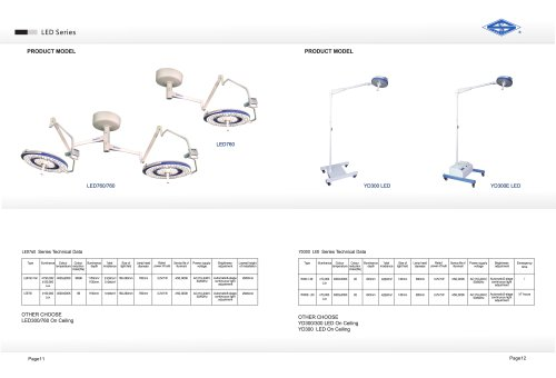 HFMED/LED 760760 YD300LED  /Medical equipment