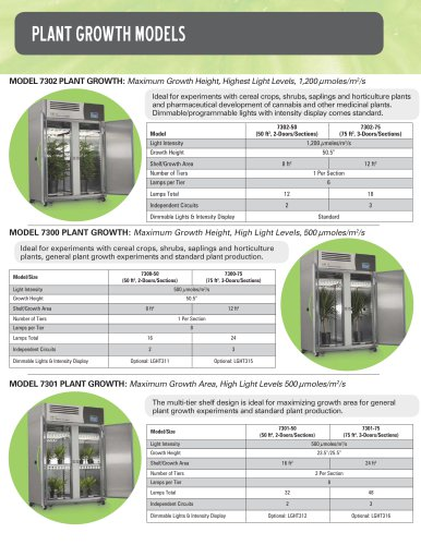 Plant Growth Chambers 7300-50/75