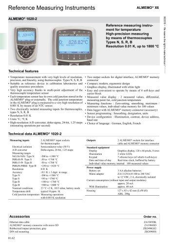 ALMEMO® 1020-2
