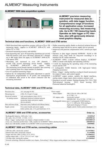 ALMEMO® 5690 data acquisition system