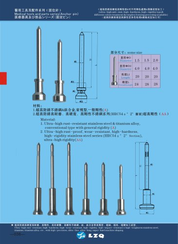 Implant guide tools