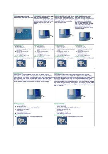 Extra Free ECG Disposable Electrodes
