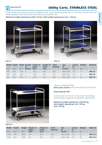 Utility Carts, STAINLESS STEEL