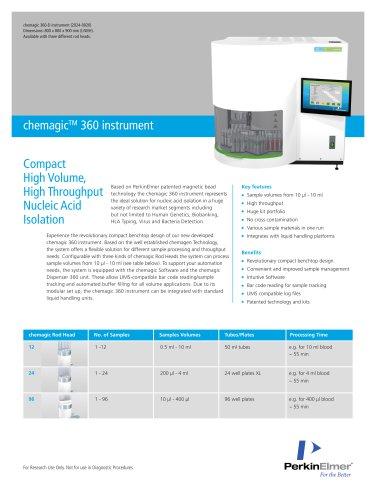 chemagicTM 360 instrument