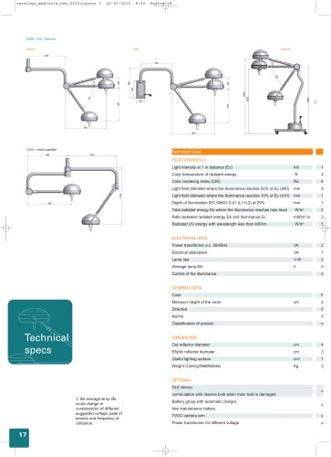 Technical data D-Series Halogen Lights