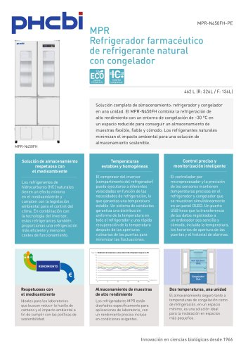 MPR-N450FH-PE Refrigerador farmacéutico con congelador