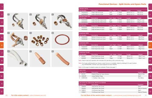 Functional Devices - Split Hooks and Spare Parts