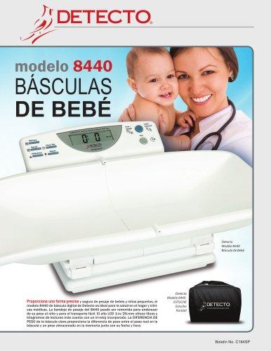 8440, Digital