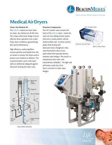 Medical Air Desiccant Dryers