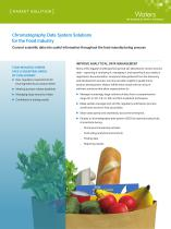 Chromatography Data System Solutions For the Food Industry