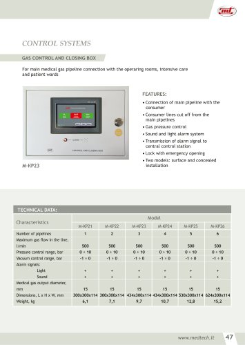 GAS CONTROL AND CLOSING BOX