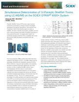 Simultaneous Determination of 14 Paralytic Shellfish Toxins using LC-MS/MS on the SCIEX QTRAP® 6500+ System