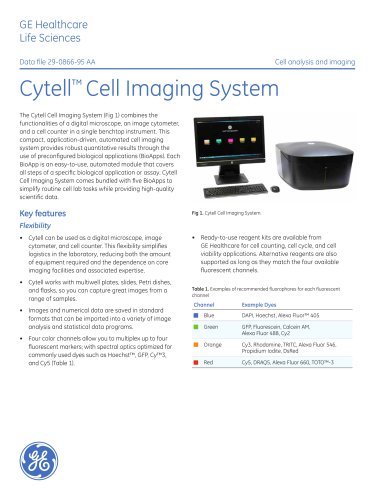 Cytell™ Cell Imaging System