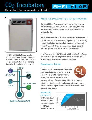 CO2 HighHeatDec