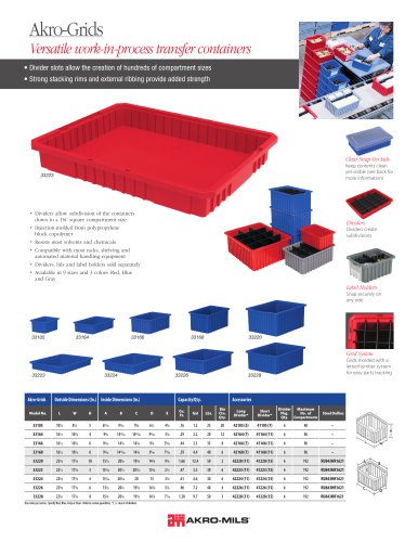 Akro-Grids Versatile work-in-process transfer containers