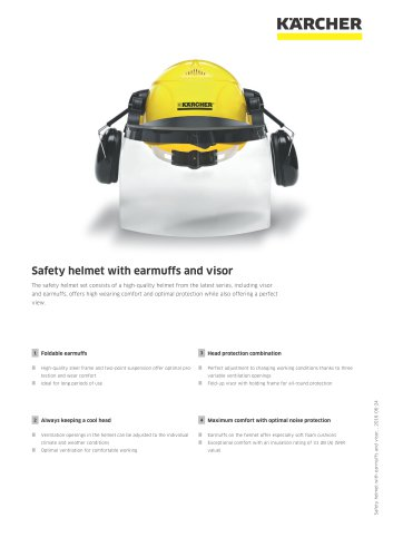 Safety helmet with earmuffs and visor