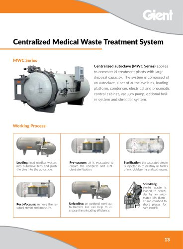 Commercial medical waste treatment system medical waste autoclave GIENT MWC Series