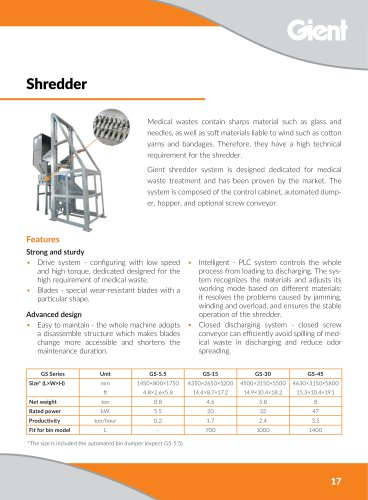 Medical waste shredder crushing infectious waste and sharps GIENT GS Series