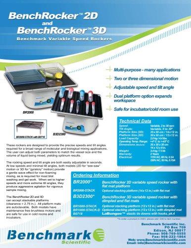 BenchRocker™ (2D) & BenchRocker™ (3D)